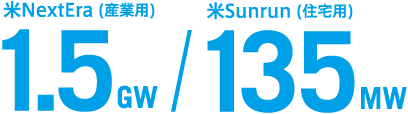 米NextEra (産業用) 1.5GW/米Sunrun (住宅用) 135MW