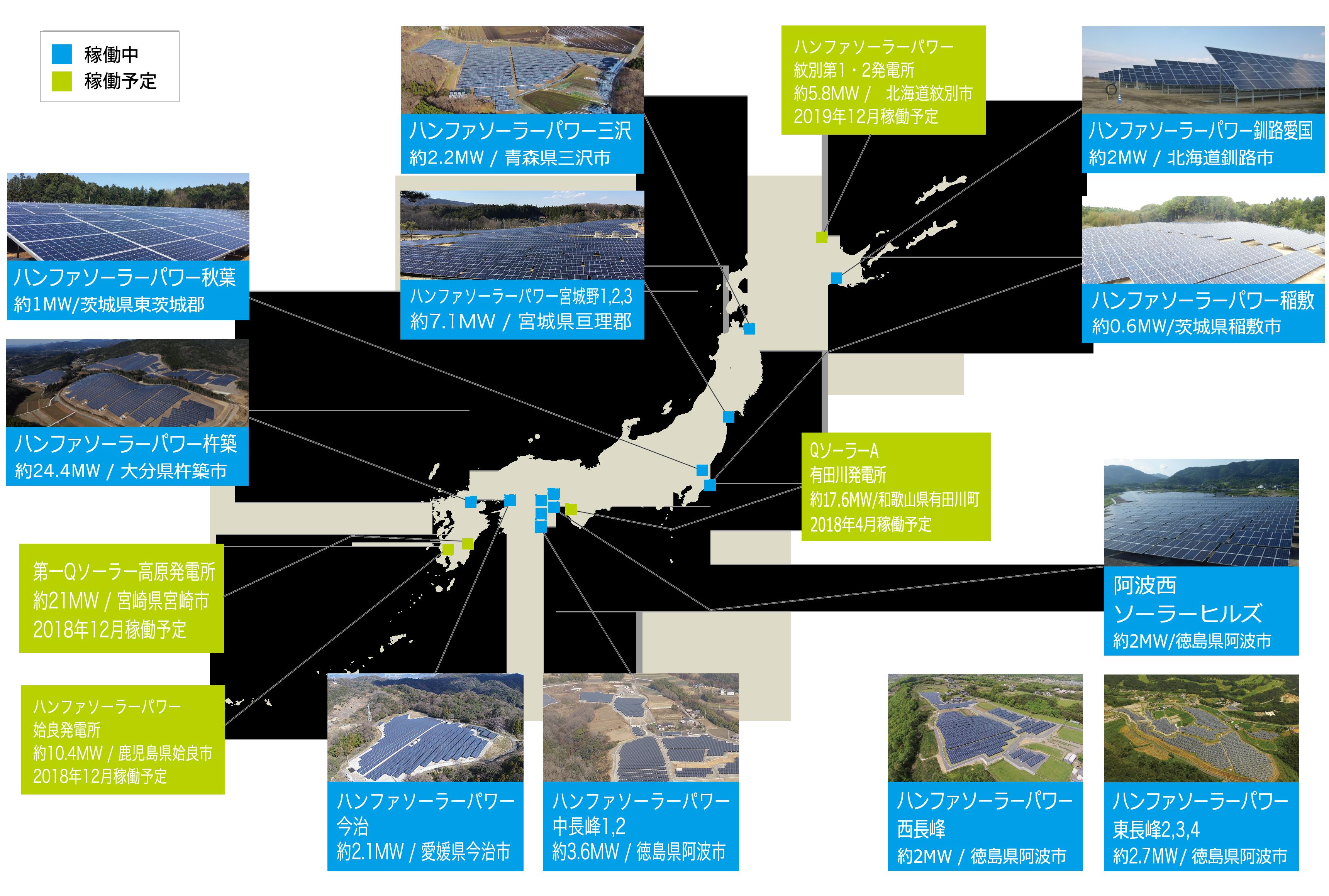 ハンファQセルズジャパンの太陽光発電所