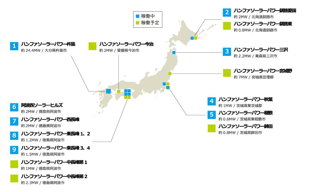 ハンファQセルズジャパンの発電所