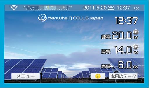 太陽光発電電力量、売電/買電、消費電力の状況