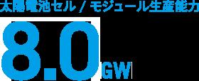 太陽電池セル/モジュール生産能力8.0GW